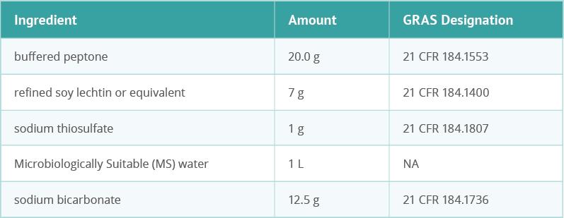 Buffered Peptone Water